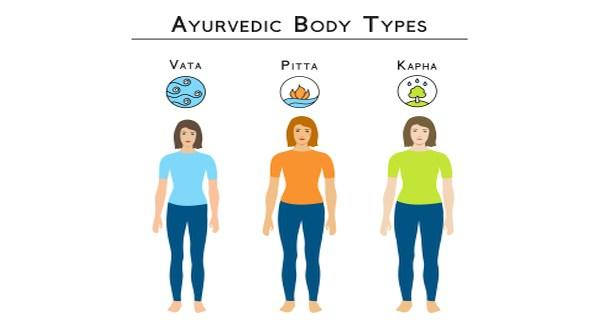 ayurvedic-body-types